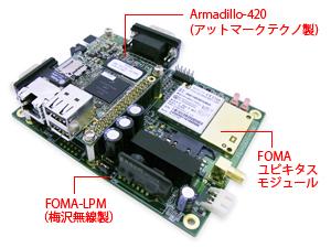 FOMA-LPM+A420.jpg