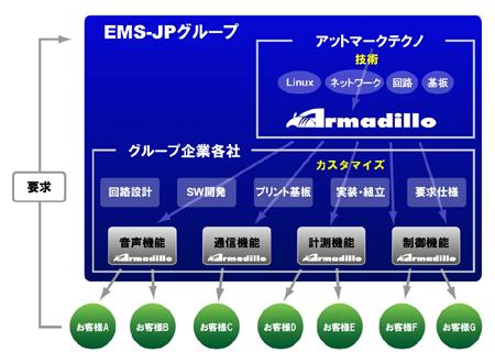 at-ems-jp-450.jpg