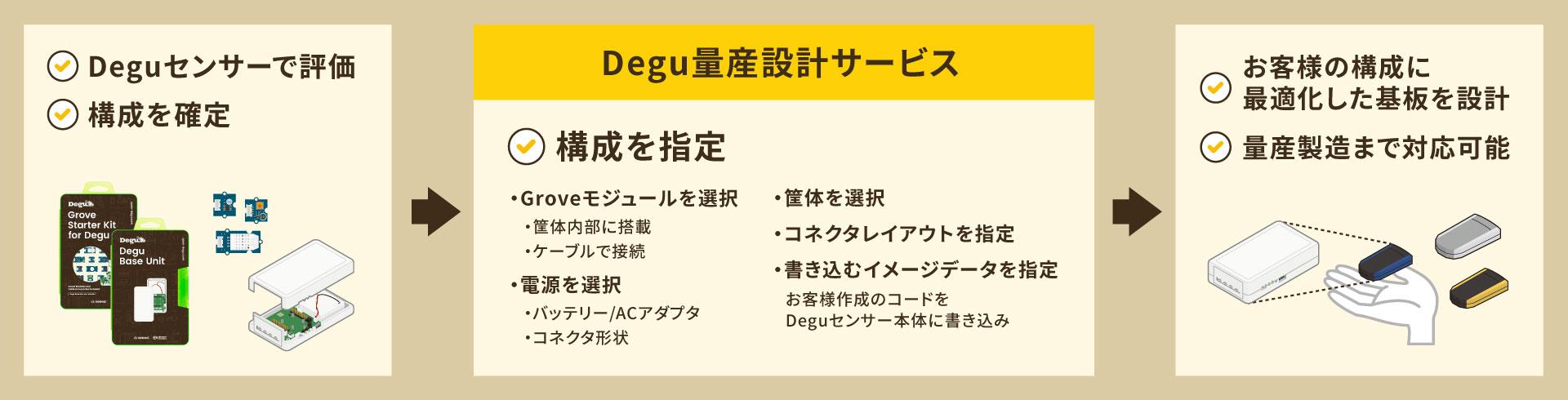 image_degu_01.jpg
