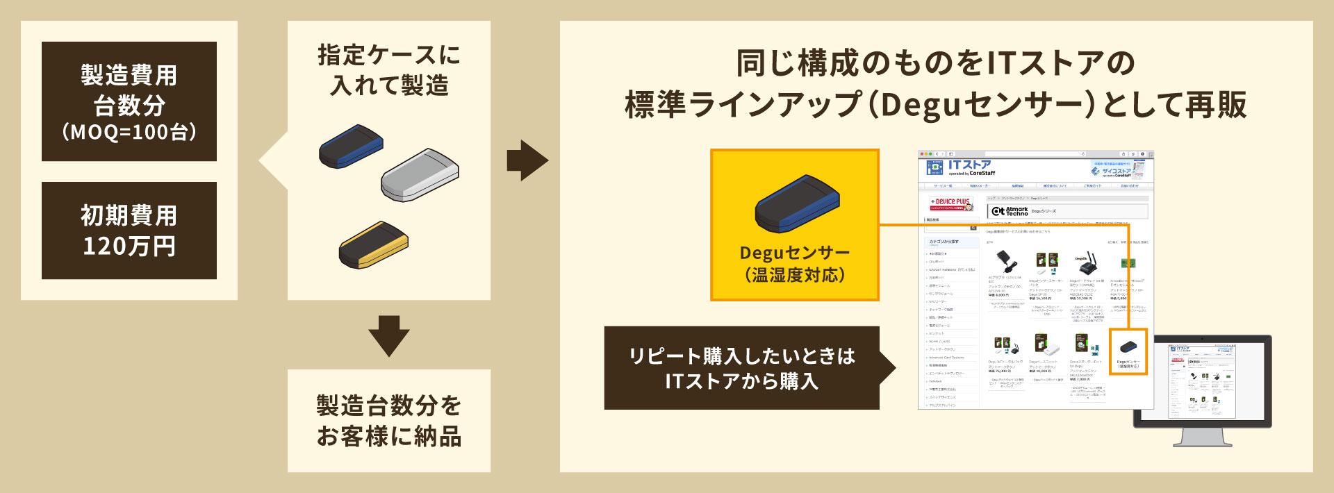 image_degu_02.jpg