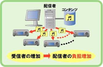 pg_cs.jpg