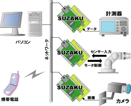 suzaku_app.jpg