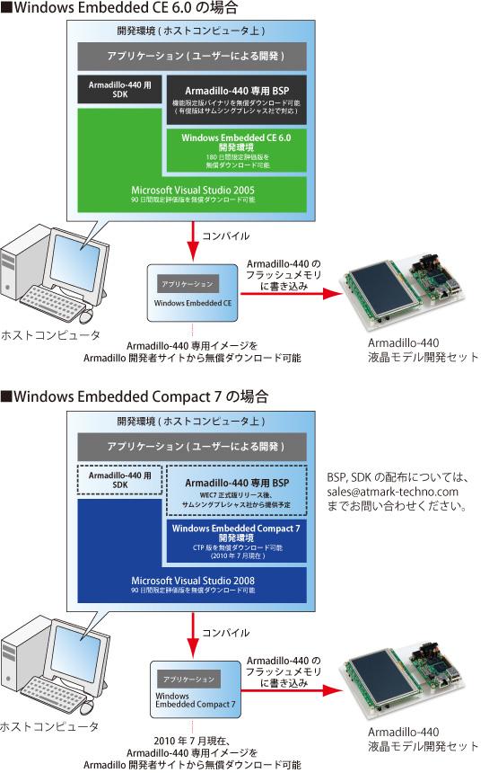 wec7.jpg